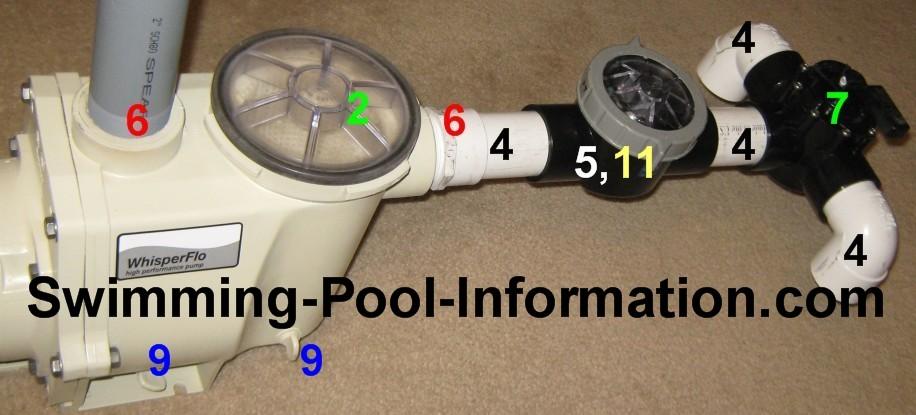 pool pump problems